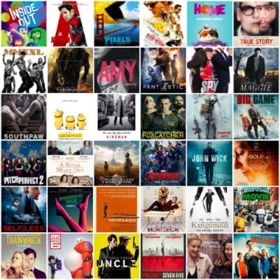 Movies 2015.1